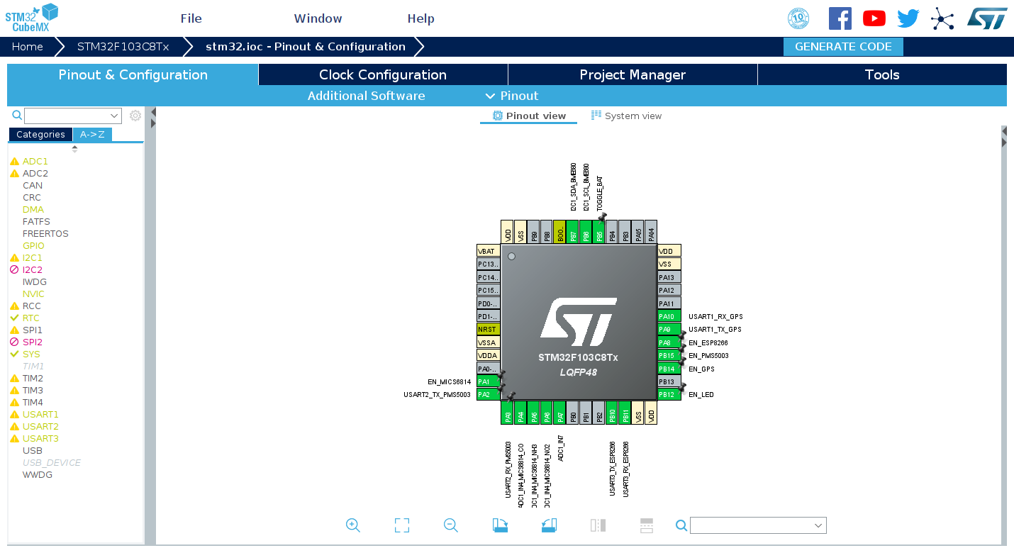 STM32CubeMX User Interface